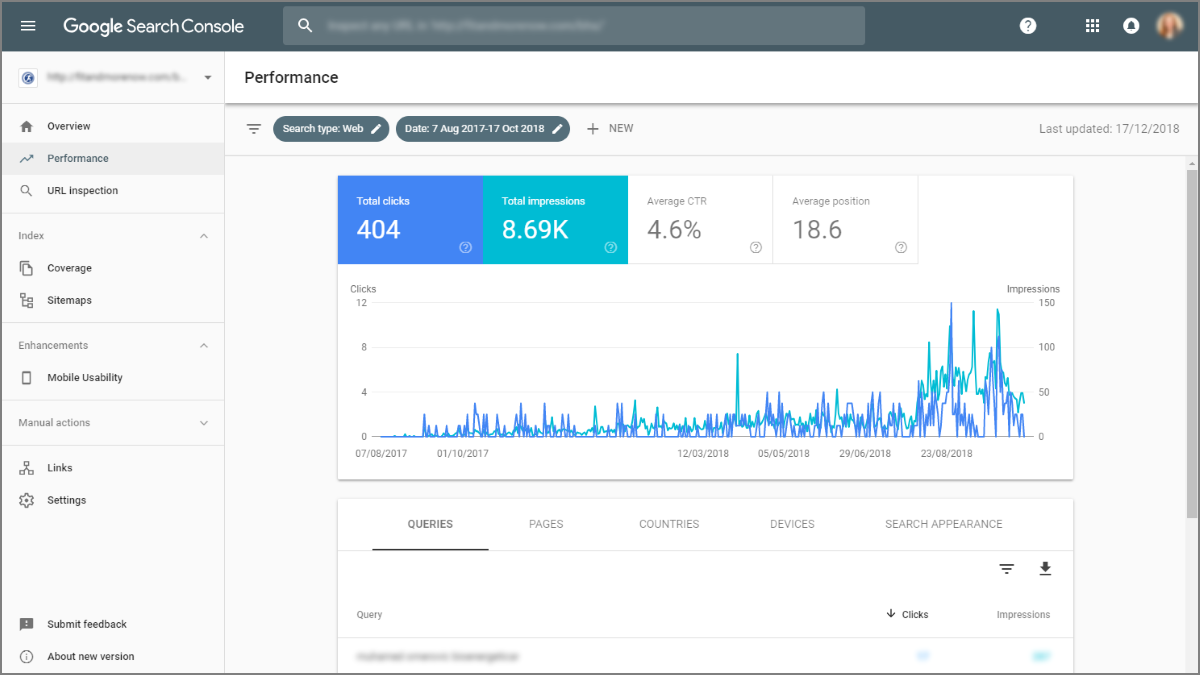 Alat za internet marketing - Google Search Console